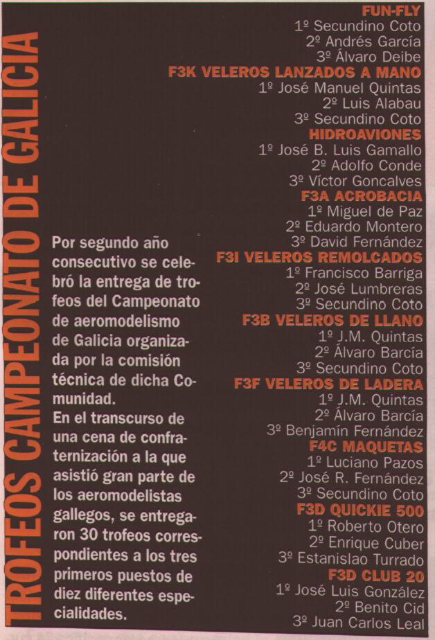 clasific.maquetas 2000 en Aerotec
